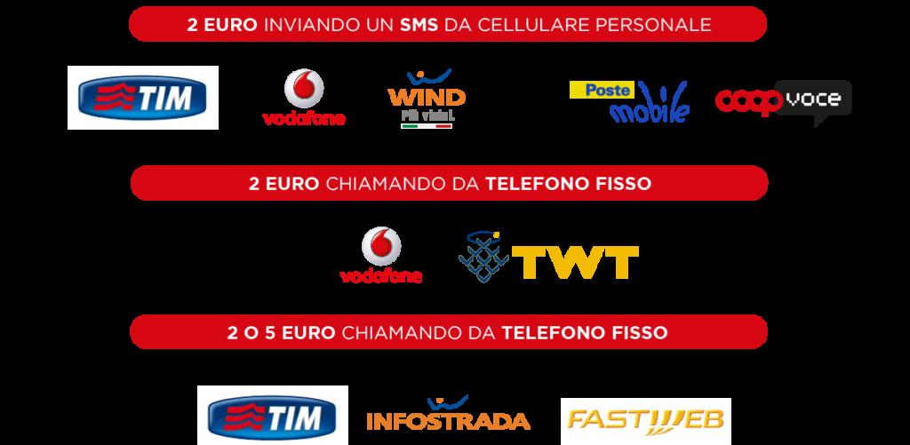 banner-gestori-telefonici-stelle-natale-ail-2015