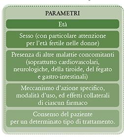 parametri da considerare per la scelta di un farmaco citoriduttore